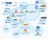 Pythonのコトを「気軽に相談」できる「安心」を月額10万円から提供します